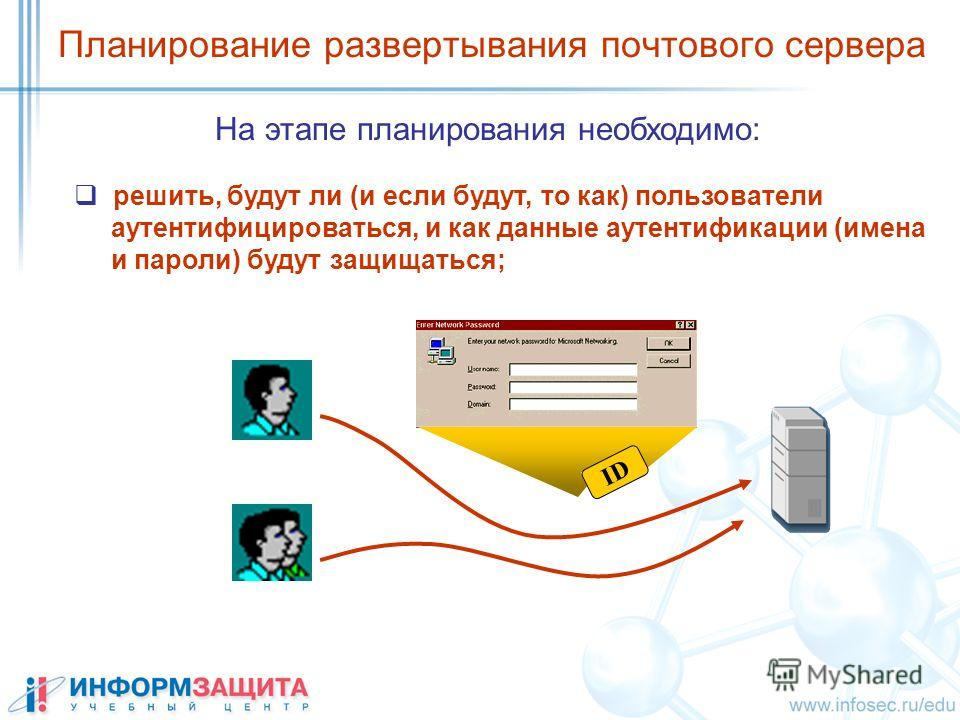 Планирование развертывания почтового сервера решить, будут ли (и если будут, то как) пользователи аутентифицироваться, и как данные аутентификации (имена и пароли) будут защищаться; На этапе планирования необходимо: ID