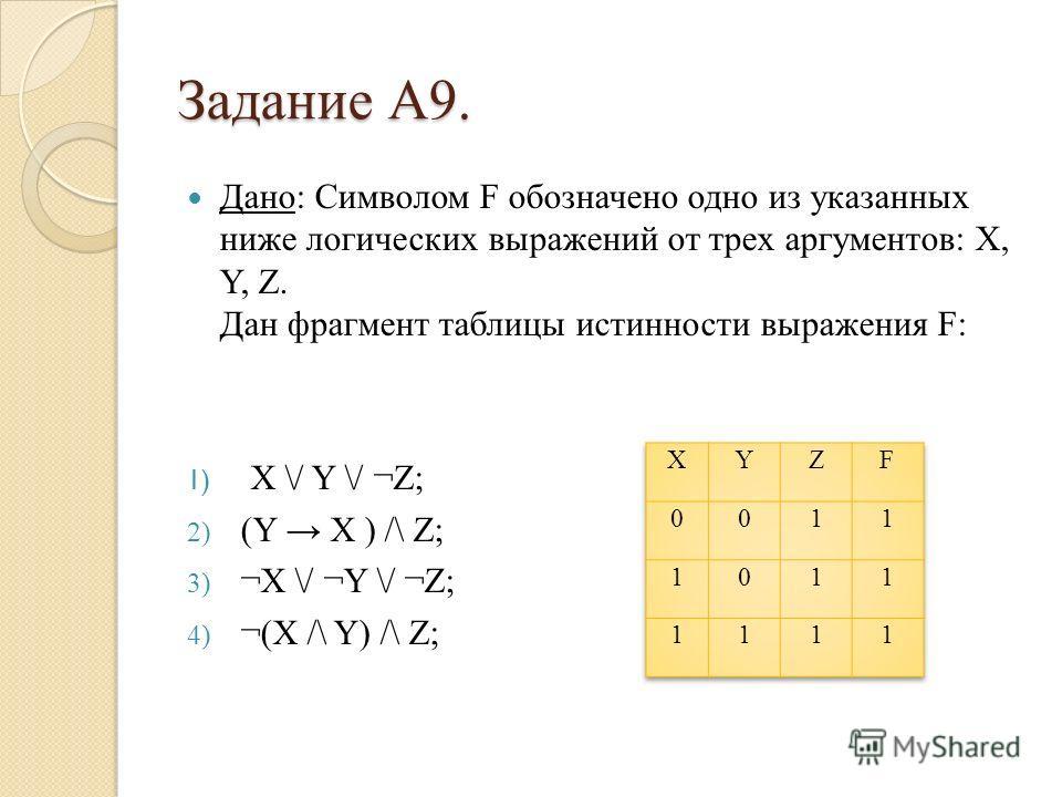 Задание А9. Дано: Символом F обозначено одно из указанных ниже логических выражений от трех аргументов: X, Y, Z. Дан фрагмент таблицы истинности выражения F: 1) X \/ Y \/ ¬Z; 2) (Y X ) /\ Z; 3) ¬X \/ ¬Y \/ ¬Z; 4) ¬(X /\ Y) /\ Z;