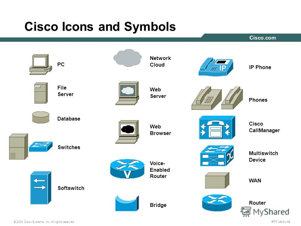 1 2004 Cisco Systems Inc All Rights
