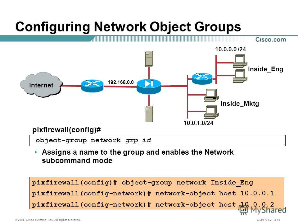 © 2004, Cisco Systems, Inc. All rights reserved. CSPFA 3.28-10 Configuring Network Object Groups pixfirewall(config)# object-group network Inside_Eng pixfirewall(config-network)# network-object host 10.0.0.1 pixfirewall(config-network)# network-objec