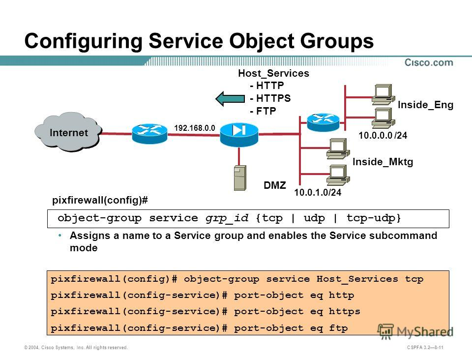 © 2004, Cisco Systems, Inc. All rights reserved. CSPFA 3.28-11 Configuring Service Object Groups pixfirewall(config)# object-group service Host_Services tcp pixfirewall(config-service)# port-object eq http pixfirewall(config-service)# port-object eq