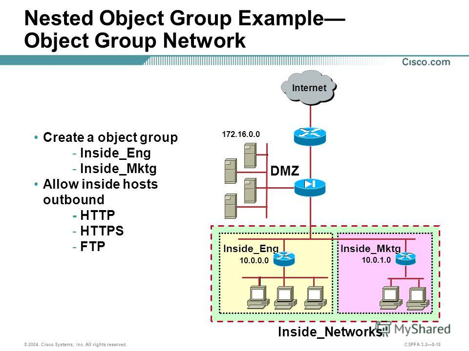 © 2004, Cisco Systems, Inc. All rights reserved. CSPFA 3.28-18 Nested Object Group Example Object Group Network Create a object group - Inside_Eng - Inside_Mktg Allow inside hosts outbound - HTTP - HTTPS - FTP DMZ Internet 10.0.1.0 Inside_Mktg 10.0.0