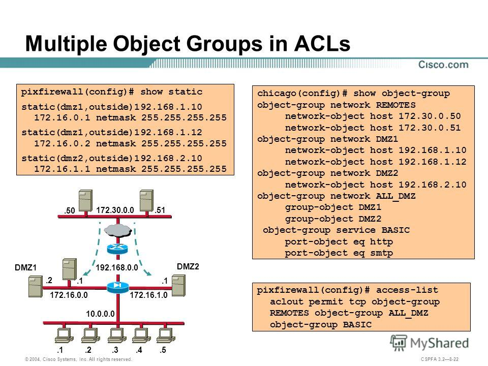 © 2004, Cisco Systems, Inc. All rights reserved. CSPFA 3.28-22 Multiple Object Groups in ACLs 172.16.0.0 10.0.0.0 172.30.0.0.50.51.1.2.1.2.5.4.3 chicago(config)# show object-group object-group network REMOTES network-object host 172.30.0.50 network-o