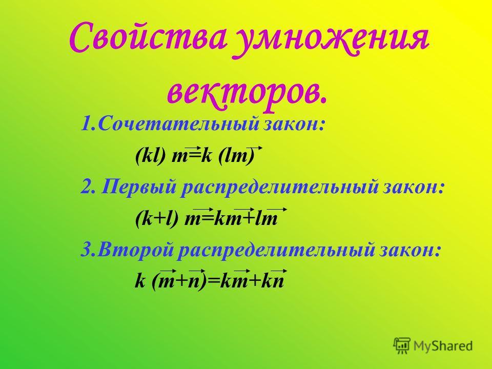 Cвойства умножения векторов. 1. Сочетательный закон: (kl) m=k (lm) 2. Первый распределительный закон: (k+l) m=km+lm 3. Второй распределительный закон: k (m+n)=km+kn
