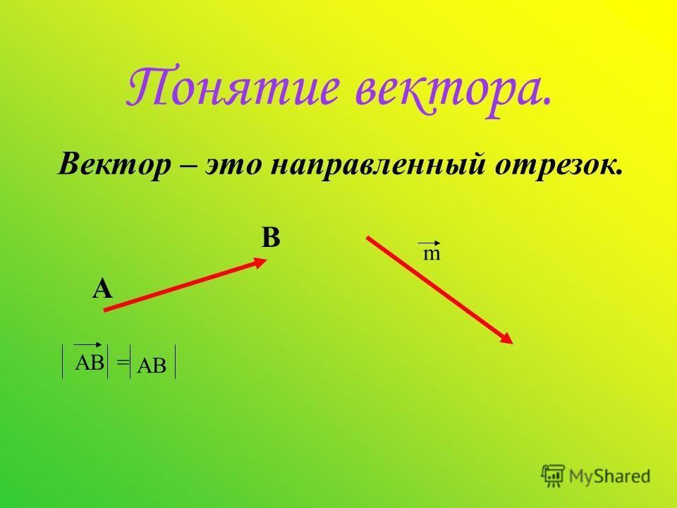 Понятие вектора. А В m АВ = АВ Вектор – это направленный отрезок.