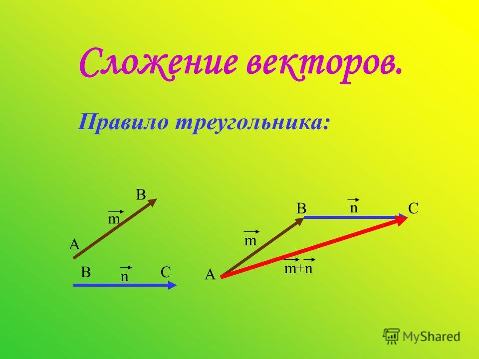 Сложение векторов. Правило треугольника: А В ВС А ВС m m n n m+n