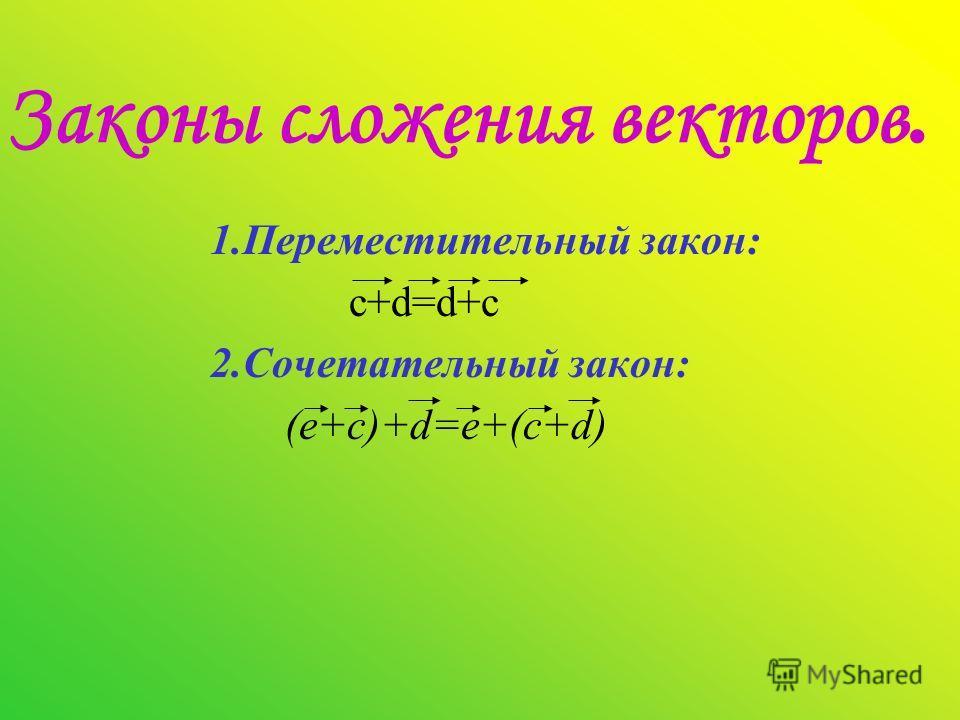 Законы сложения векторов. 1. Переместительный закон: c+d=d+c 2. Сочетательный закон: (е+с)+d=e+(c+d)