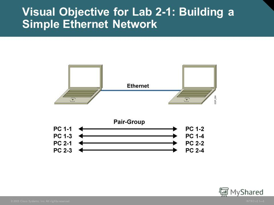 © 2005 Cisco Systems, Inc. All rights reserved. INTRO v2.16 Visual Objective for Lab 2-1: Building a Simple Ethernet Network