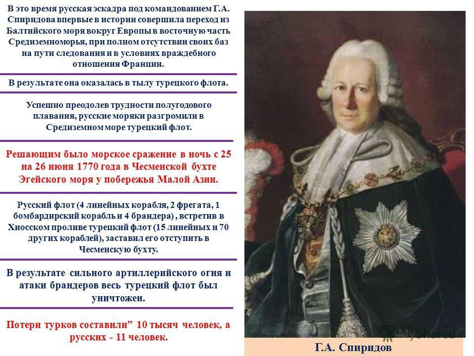 Айвазовский И.К Чесменский бой