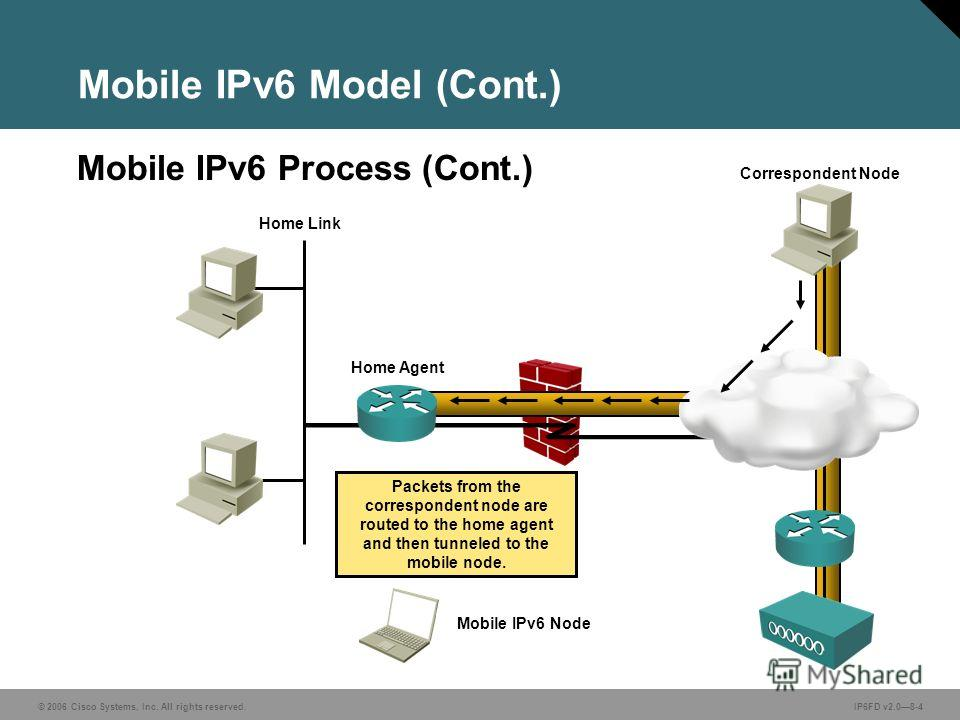 © 2006 Cisco Systems, Inc. All rights reserved.IP6FD v2.08-4 Mobile IPv6 Process (Cont.) Mobile IPv6 Model (Cont.) Correspondent Node Home Agent Home Link Mobile IPv6 Node Packets from the correspondent node are routed to the home agent and then tunn