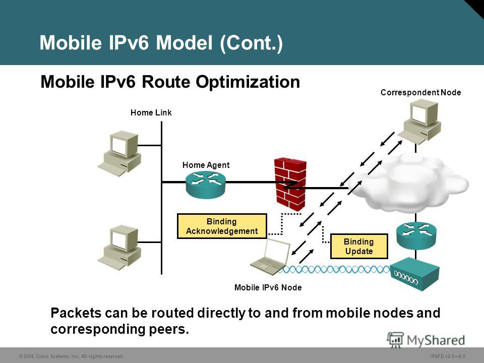 © 2006 Cisco Systems, Inc. All rights reserved.IP6FD v2.08-5 Packets can be routed directly to and from mobile nodes and corresponding peers. Mobile IPv6 Route Optimization Mobile IPv6 Model (Cont.) Correspondent Node Home Agent Home Link Mobile IPv6