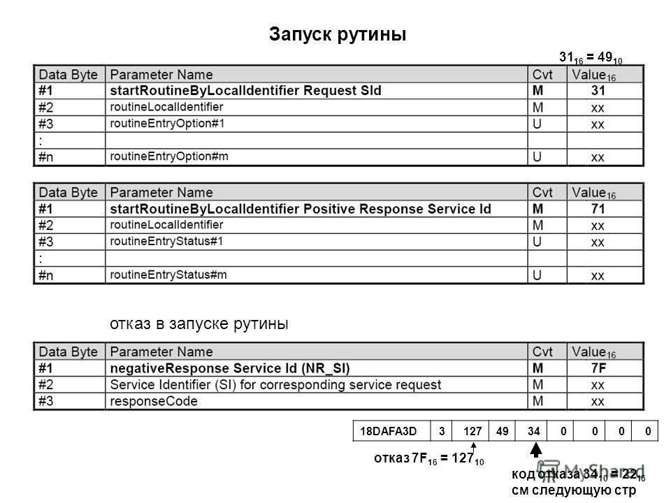 Запуск рутины 31 16 = 49 10 отказ 7F 16 = 127 10 отказ в запуске рутины 18DAFA3D312749340000 код отказа 34 10 = 22 16 см следующую стр