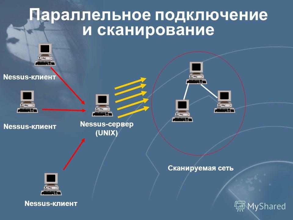 Параллельное подключение и сканирование Nessus-сервер (UNIX) Nessus-клиент Сканируемая сеть Nessus-клиент