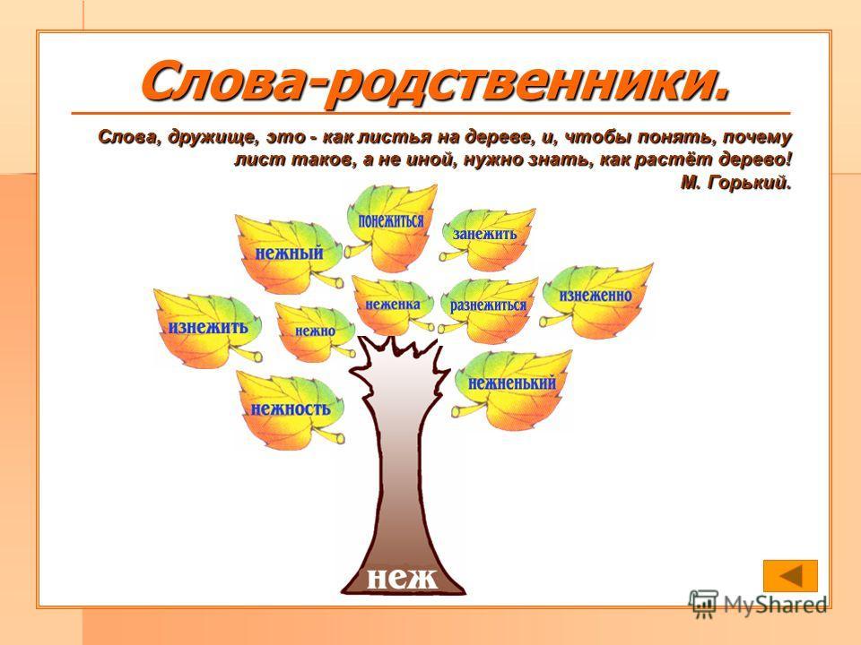 Слова-родственники. Слова, дружище, это - как листья на дереве, и, чтобы понять, почему лист таков, а не иной, нужно знать, как растёт дерево! М. Горький.