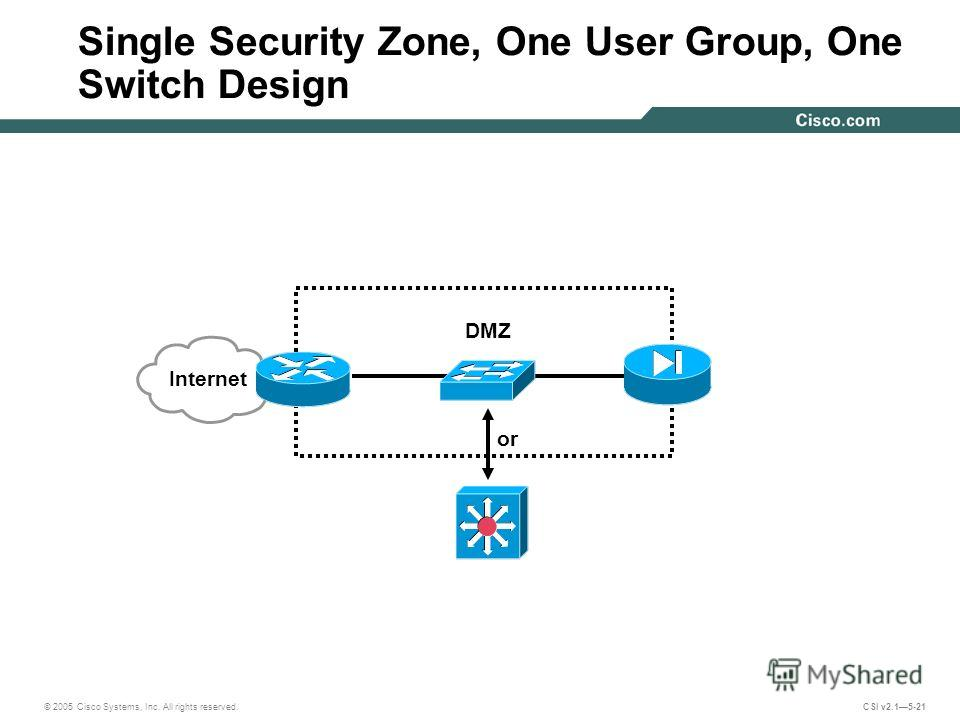 © 2005 Cisco Systems, Inc. All rights reserved. CSI v2.15-21 Single Security Zone, One User Group, One Switch Design DMZ or Internet