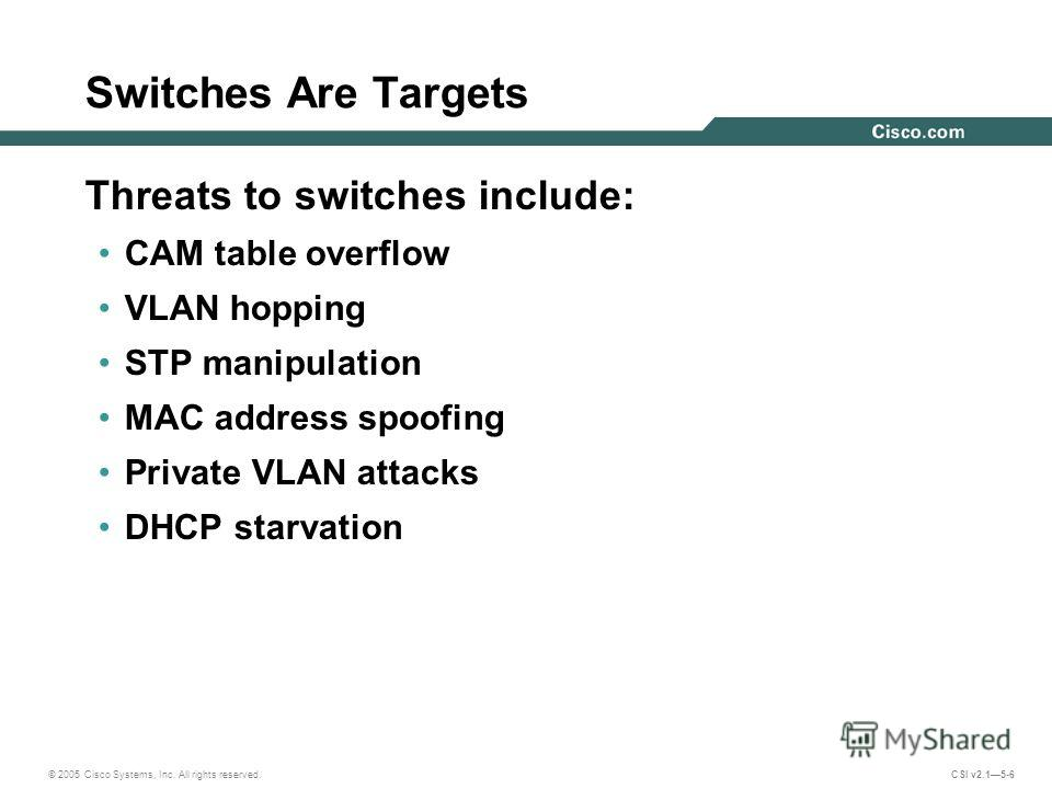 © 2005 Cisco Systems, Inc. All rights reserved. CSI v2.15-6 Switches Are Targets Threats to switches include: CAM table overflow VLAN hopping STP manipulation MAC address spoofing Private VLAN attacks DHCP starvation