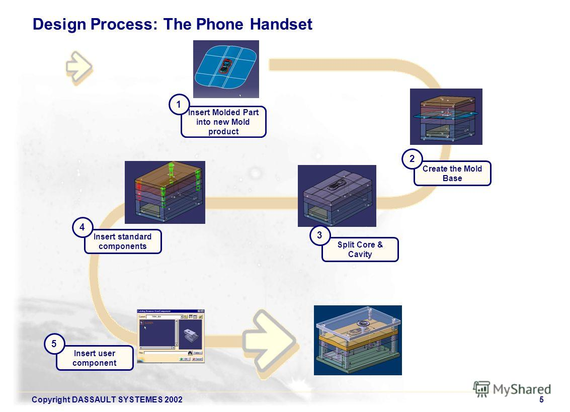 Copyright DASSAULT SYSTEMES 20025 Design Process: The Phone Handset Insert Molded Part into new Mold product 1 Create the Mold Base 2 Insert standard components 4 Split Core & Cavity 3 Insert user component 5