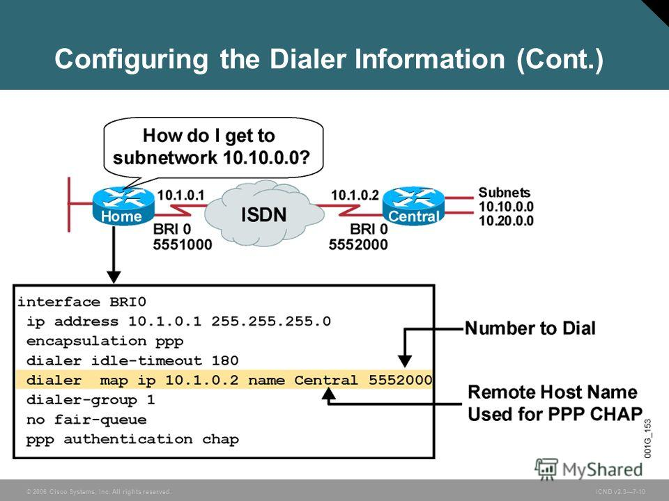 © 2006 Cisco Systems, Inc. All rights reserved. ICND v2.37-10 Configuring the Dialer Information (Cont.)