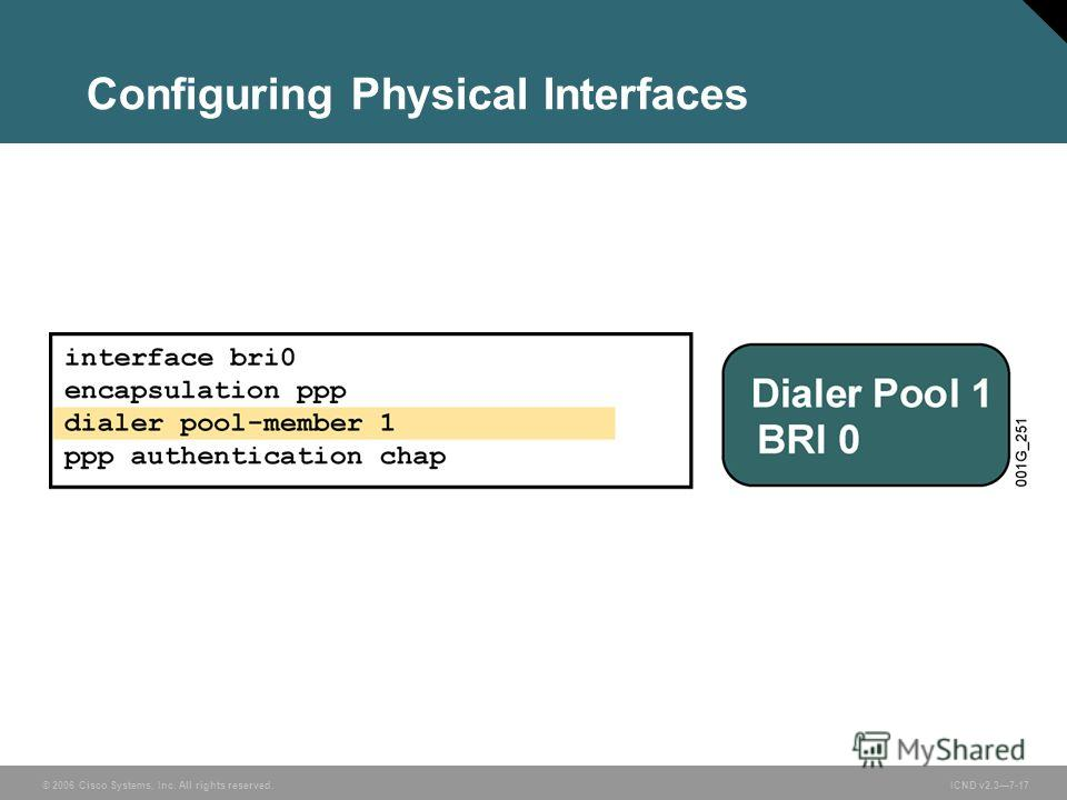 © 2006 Cisco Systems, Inc. All rights reserved. ICND v2.37-17 Configuring Physical Interfaces