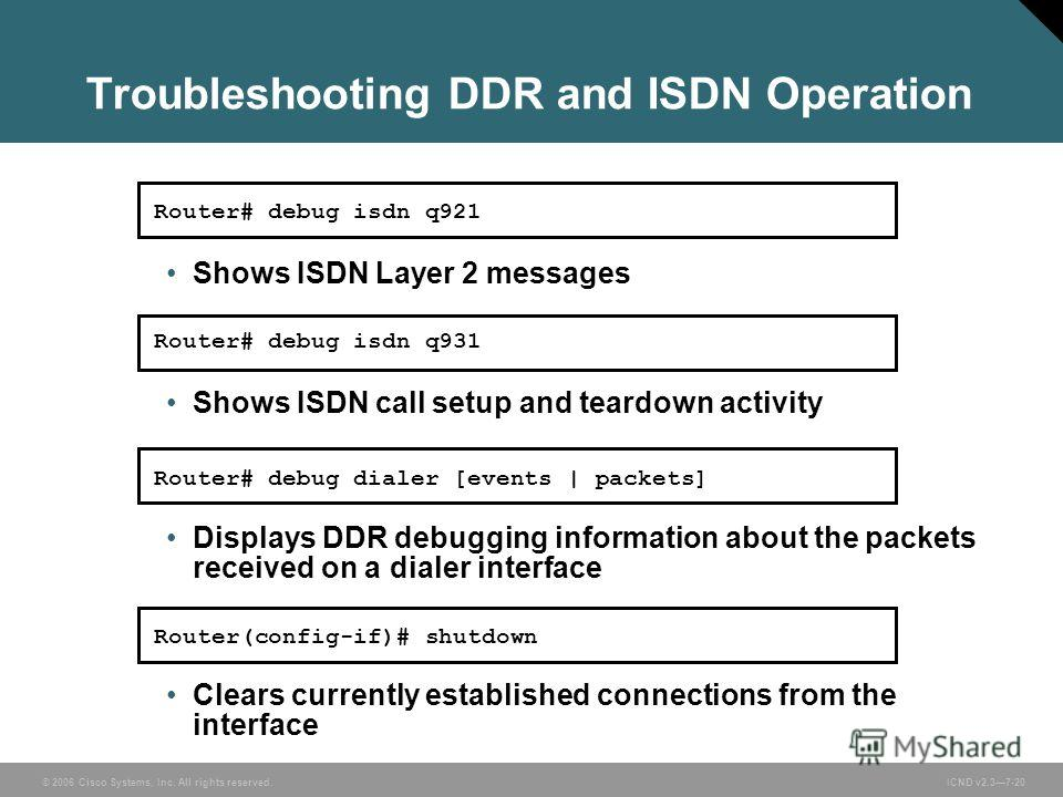 © 2006 Cisco Systems, Inc. All rights reserved. ICND v2.37-20 Router# debug dialer [events | packets] Displays DDR debugging information about the packets received on a dialer interface Clears currently established connections from the interface Rout