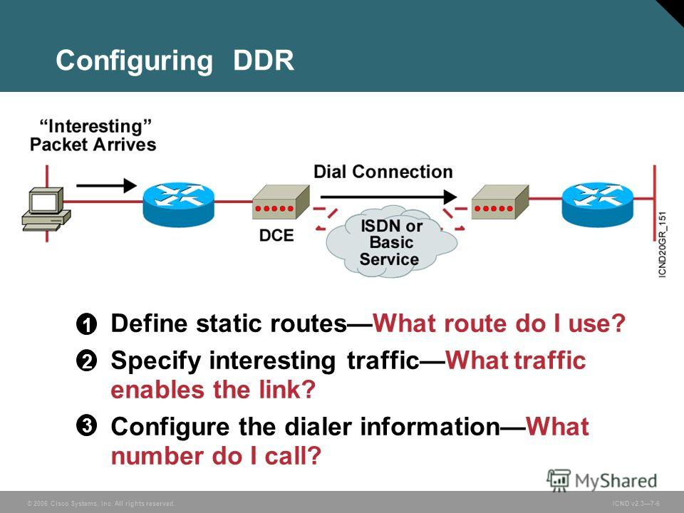 © 2006 Cisco Systems, Inc. All rights reserved. ICND v2.37-6 3 1 2 Define static routesWhat route do I use? Specify interesting trafficWhat traffic enables the link? Configure the dialer informationWhat number do I call? Configuring DDR 1