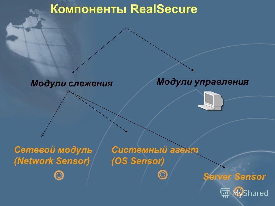 Компоненты RealSecure Модули слежения Модули управления Сетевой модуль (Network Sensor) Системный агент (OS Sensor) Server Sensor