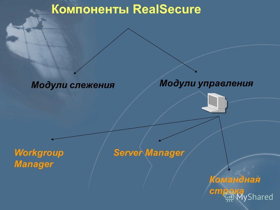 Компоненты RealSecure Модули слежения Модули управления Workgroup Manager Server Manager Командная строка