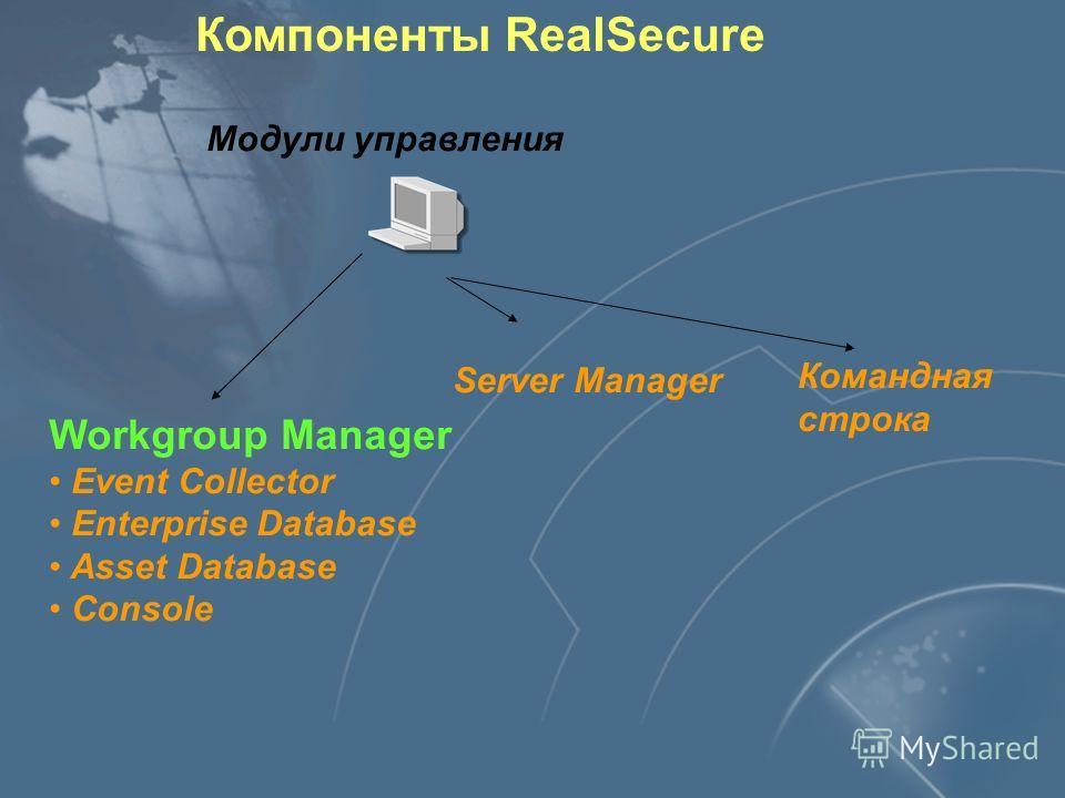 Компоненты RealSecure Модули управления Workgroup Manager Event Collector Enterprise Database Asset Database Console Server Manager Командная строка