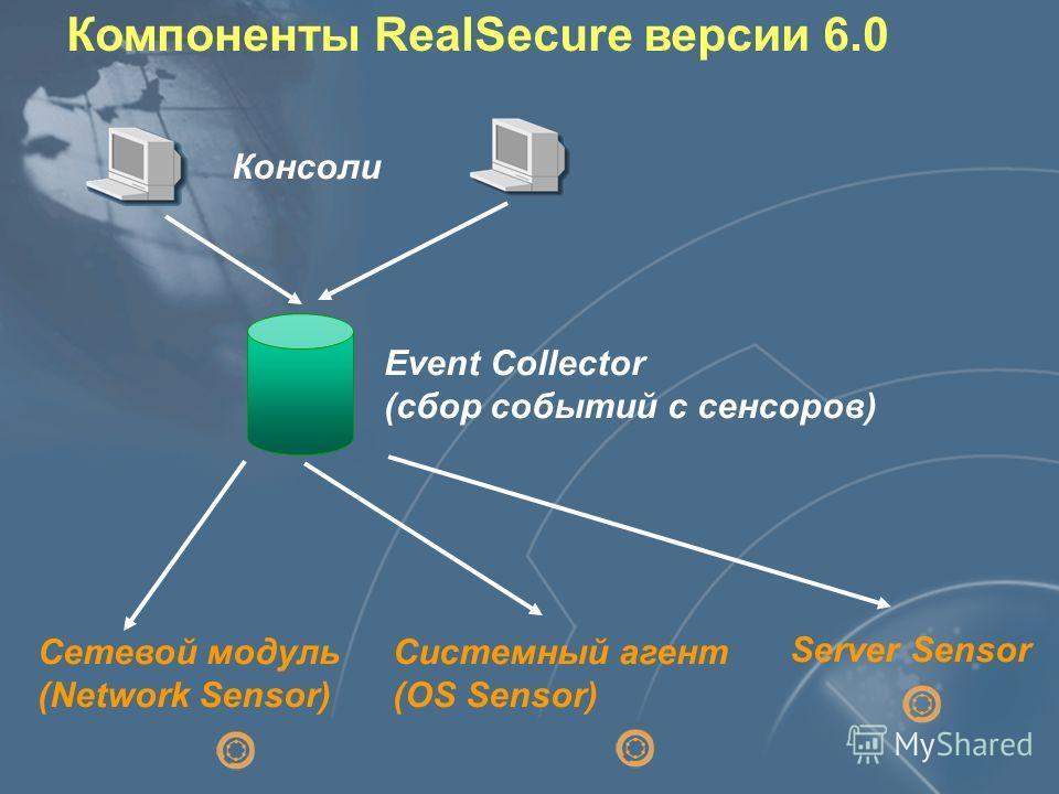 Компоненты RealSecure версии 6.0 Event Collector (сбор событий с сенсоров) Консоли Сетевой модуль (Network Sensor) Системный агент (OS Sensor) Server Sensor