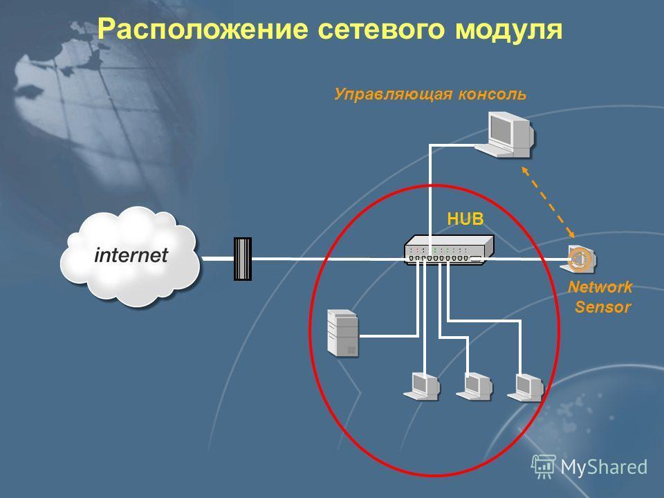 Расположение сетевого модуля Network Sensor Управляющая консоль