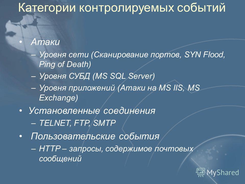 Категории контролируемых событий Атаки –Уровня сети (Сканирование портов, SYN Flood, Ping of Death) –Уровня СУБД (MS SQL Server) –Уровня приложений (Атаки на MS IIS, MS Exchange) Установленные соединения –TELNET, FTP, SMTP Пользовательские события –H