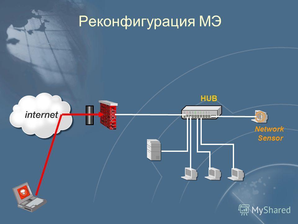 Реконфигурация МЭ Network Sensor