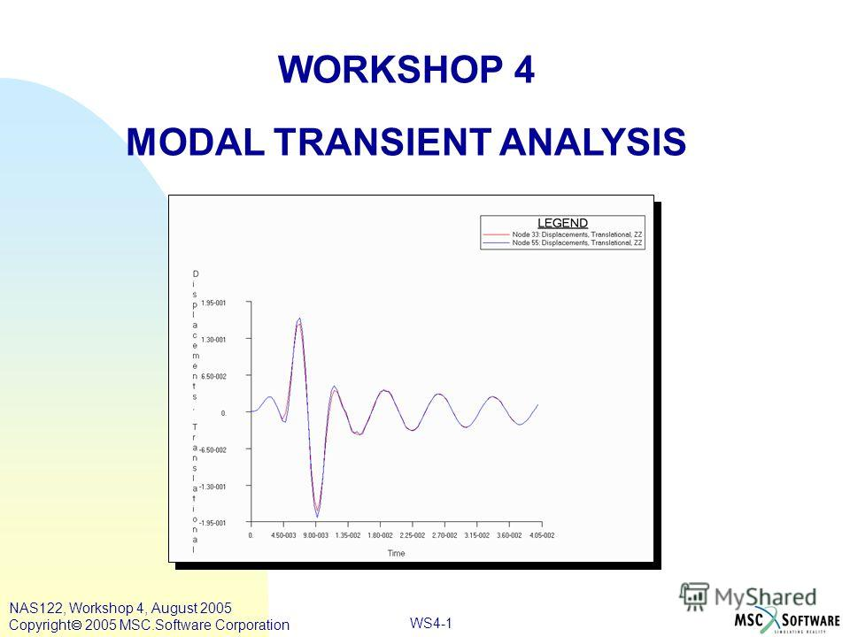 WS4-1 WORKSHOP 4 MODAL TRANSIENT ANALYSIS NAS122, Workshop 4, August 2005 Copyright 2005 MSC.Software Corporation