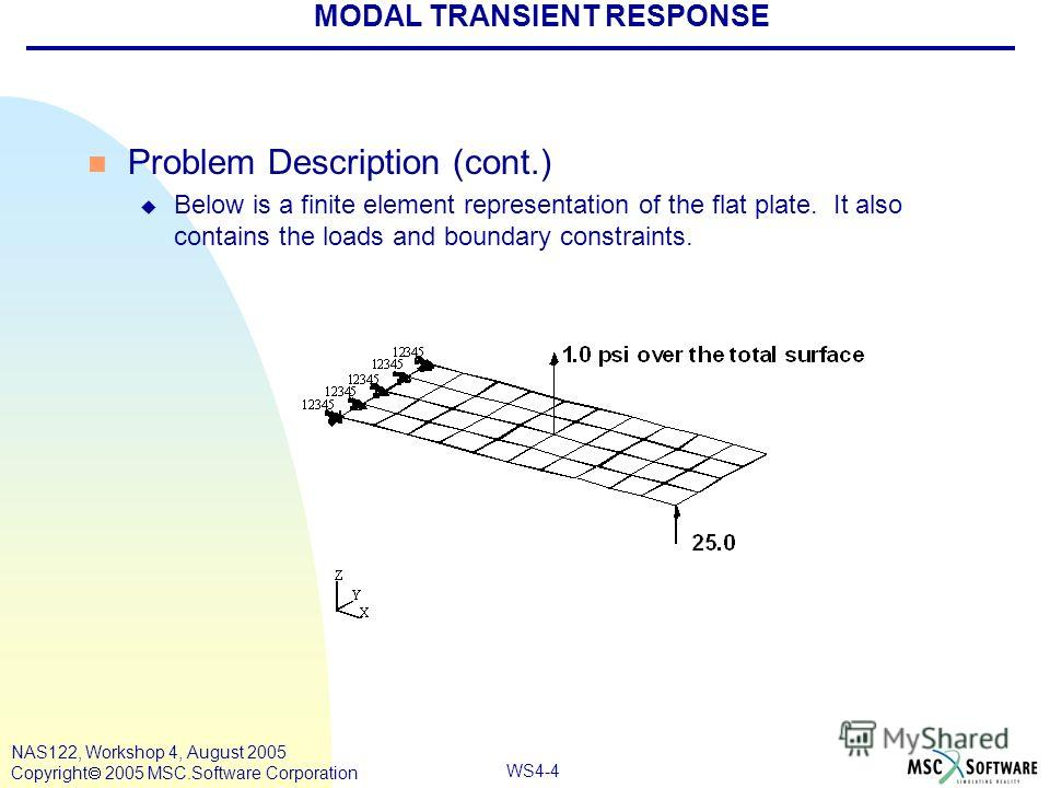 WS4-4 NAS122, Workshop 4, August 2005 Copyright 2005 MSC.Software Corporation n Problem Description (cont.) u Below is a finite element representation of the flat plate. It also contains the loads and boundary constraints. MODAL TRANSIENT RESPONSE