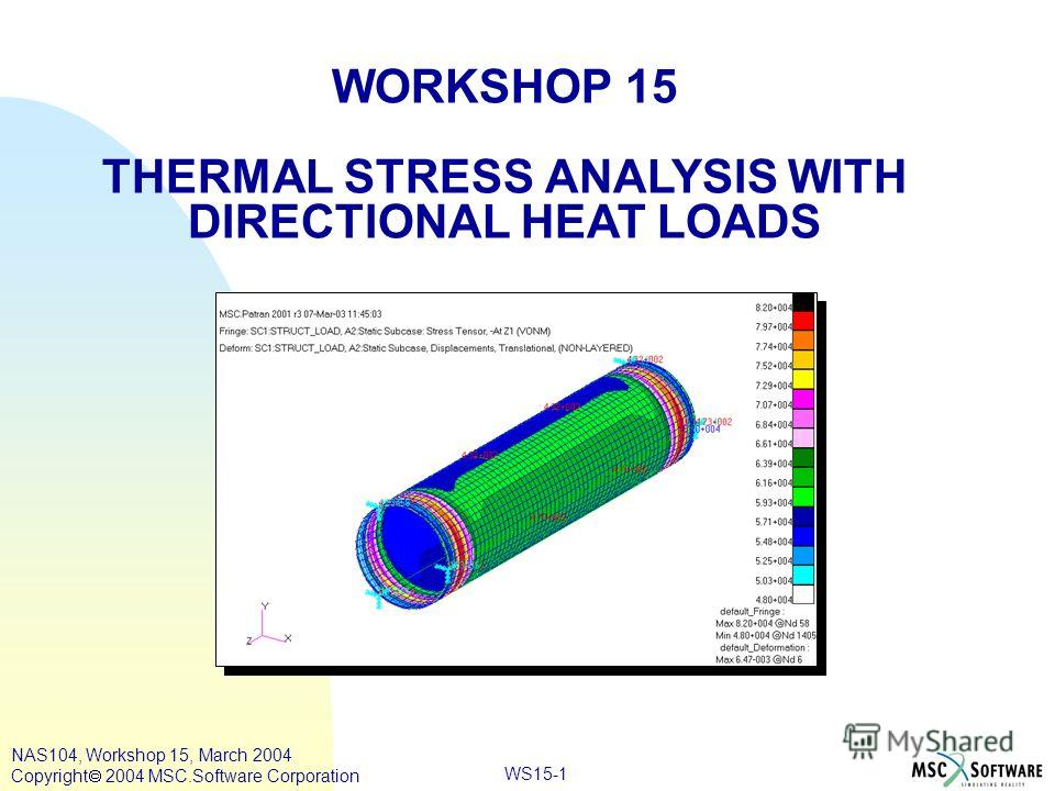 WS15-1 WORKSHOP 15 THERMAL STRESS ANALYSIS WITH DIRECTIONAL HEAT LOADS NAS104, Workshop 15, March 2004 Copyright 2004 MSC.Software Corporation