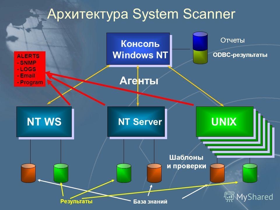 Архитектура System Scanner База знаний Результаты ODBC-результаты Отчеты Консоль Windows NT NT WS NT Server Агенты UNIX ALERTS - SNMP - LOGS - Email - Program Шаблоны и проверки