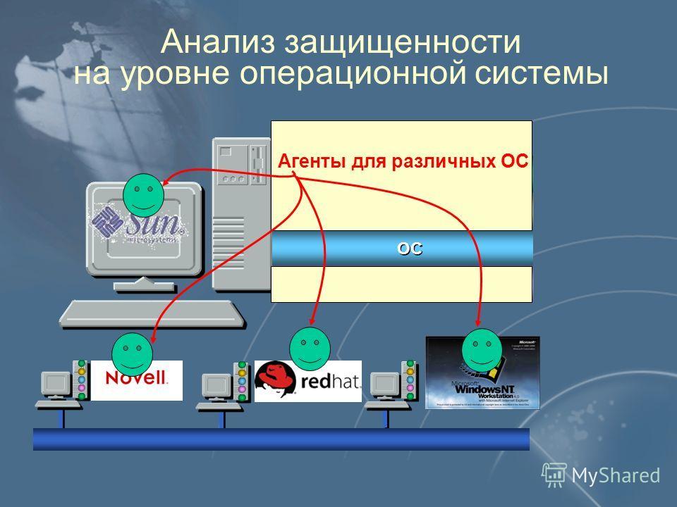 ПРИЛОЖЕНИЯ СУБД ОС СЕТЕВЫЕ СЛУЖБЫ ПОЛЬЗОВАТЕЛИ Агенты для различных ОС Анализ защищенности на уровне операционной системы