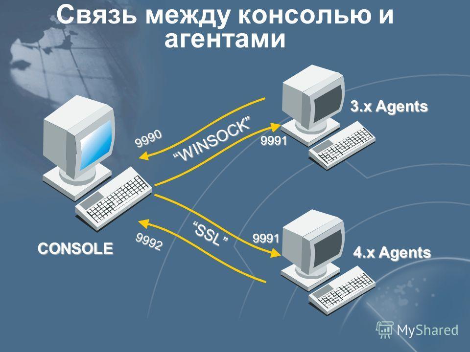 Связь между консолью и агентамиCONSOLE S S L 9991 9 9 9 2 9 9 9 0 3. x Agents 4. x Agents 9991 WINSOCK