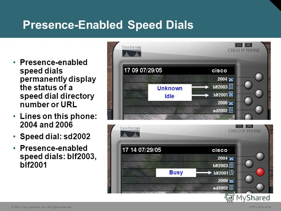 © 2006 Cisco Systems, Inc. All rights reserved. CIPT1 v5.06-14 Presence-Enabled Speed Dials Presence-enabled speed dials permanently display the status of a speed dial directory number or URL Lines on this phone: 2004 and 2006 Speed dial: sd2002 Pres