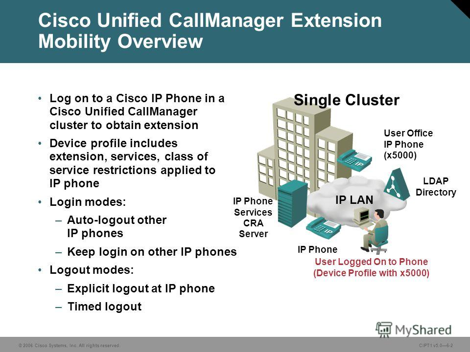 © 2006 Cisco Systems, Inc. All rights reserved. CIPT1 v5.06-2 Cisco Unified CallManager Extension Mobility Overview Log on to a Cisco IP Phone in a Cisco Unified CallManager cluster to obtain extension Device profile includes extension, services, cla