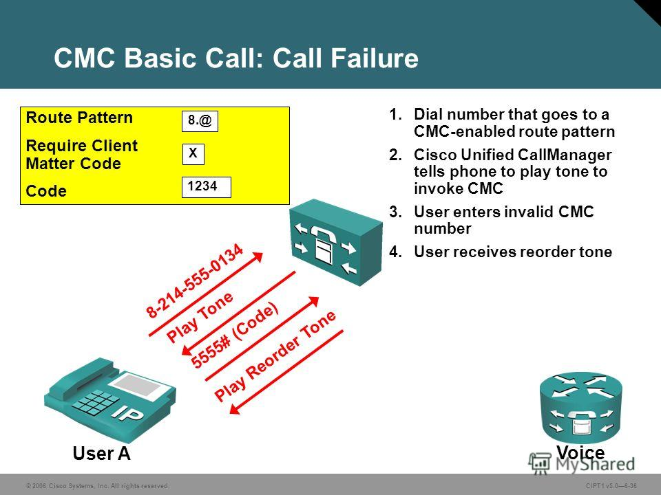 © 2006 Cisco Systems, Inc. All rights reserved. CIPT1 v5.06-36 CMC Basic Call: Call Failure 8-214-555-0134 Play Tone 5555# (Code) 1. Dial number that goes to a CMC-enabled route pattern 2. Cisco Unified CallManager tells phone to play tone to invoke