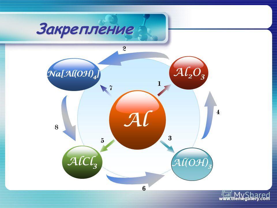 www.themegallery.com Закрепление Al Al 2 O 3 AlCl 3 Na[Al(OH) 4 ] Al(OH) 3 1 3 5 7 2 4 6 8