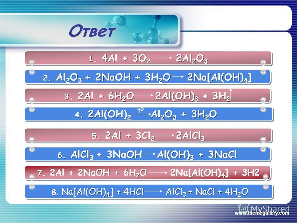 www.themegallery.com Ответ 1. 4Al + 3O 2 2Al 2 O 3 2. Al 2 O 3 + 2NaOH + 3H 2 O 2Na[Al(OH) 4 ] 3. 2Al + 6H 2 O 2Al(OH) 3 + 3H 2 4. 2Al(OH) 2 Al 2 O 3 + 3H 2 O 5. 2Al + 3Cl 2 2AlCl 3 6. AlCl 3 + 3NaOH Al(OH) 3 + 3NaCl 7. 2Al + 2NaOH + 6H 2 O 2Na[Al(OH