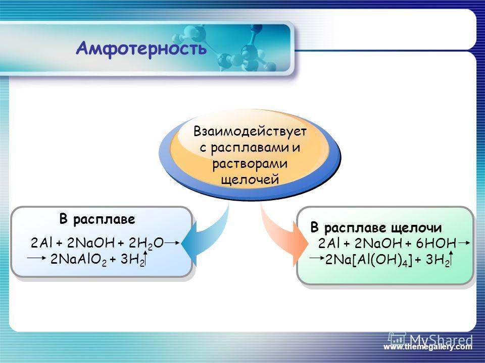 www.themegallery.com Амфотерность В расплаве щелочи 2Al + 2NaOH + 6HOН 2Na[Al(OН) 4 ] + 3H 2 В расплаве 2Al + 2NaOH + 2H 2 O 2NaAlO 2 + 3H 2 Взаимодействует с расплавами и растворами щелочей