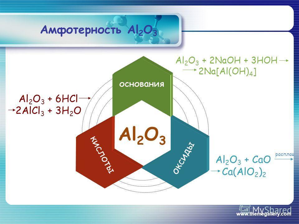 www.themegallery.com Амфотерность Al 2 O 3 Al 2 O 3 оксиды Al 2 O 3 + 6HCl 2AlCl 3 + 3H 2 O Al 2 O 3 + CaO Ca(AlO 2 ) 2 расплав Al 2 O 3 + 2NaOH + 3HOH 2Na[Al(OH) 4 ] кислоты основания
