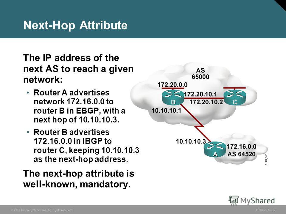 © 2006 Cisco Systems, Inc. All rights reserved. BSCI v3.06-7 Next-Hop Attribute The IP address of the next AS to reach a given network: Router A advertises network 172.16.0.0 to router B in EBGP, with a next hop of 10.10.10.3. Router B advertises 172