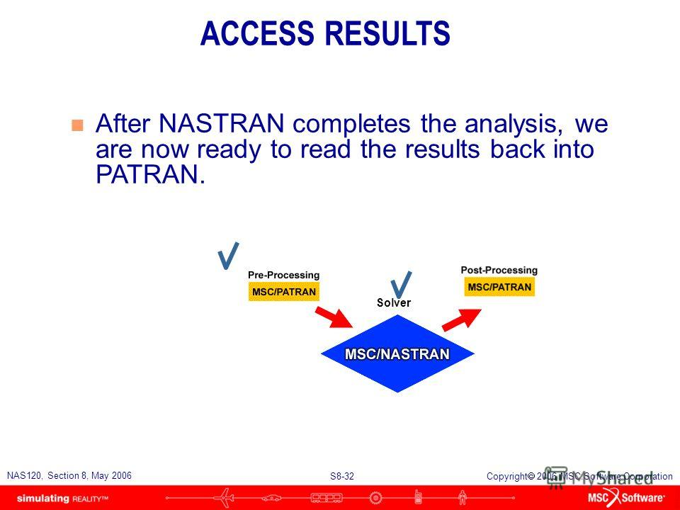S8-32 NAS120, Section 8, May 2006 Copyright 2006 MSC.Software Corporation n After NASTRAN completes the analysis, we are now ready to read the results back into PATRAN. Solver ACCESS RESULTS