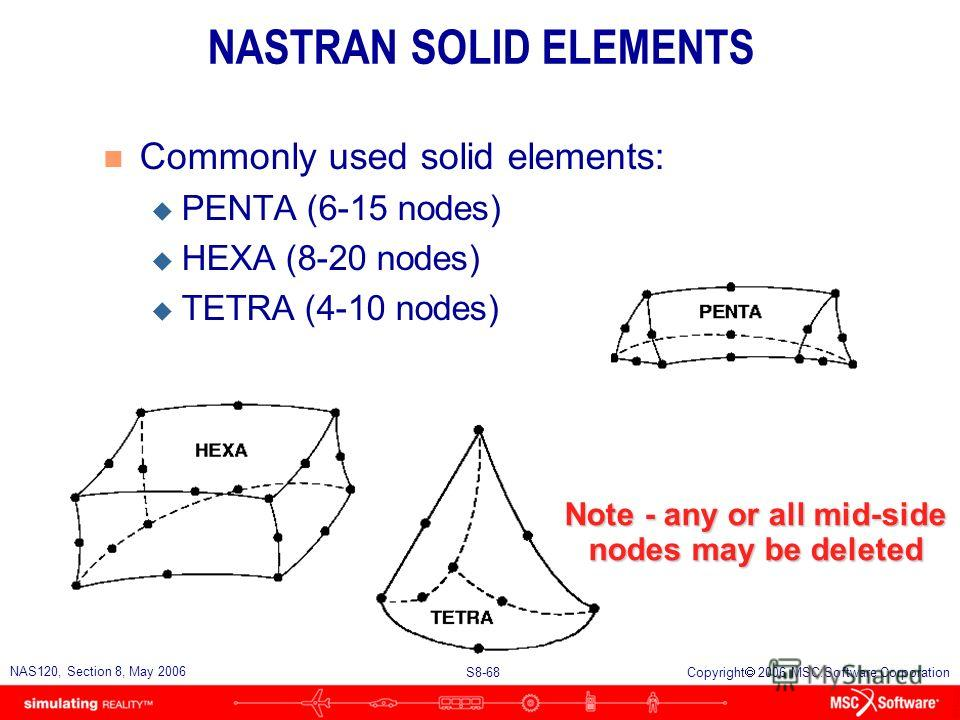 S8-68 NAS120, Section 8, May 2006 Copyright 2006 MSC.Software Corporation n Commonly used solid elements: u PENTA (6-15 nodes) u HEXA (8-20 nodes) u TETRA (4-10 nodes) Note - any or all mid-side nodes may be deleted NASTRAN SOLID ELEMENTS