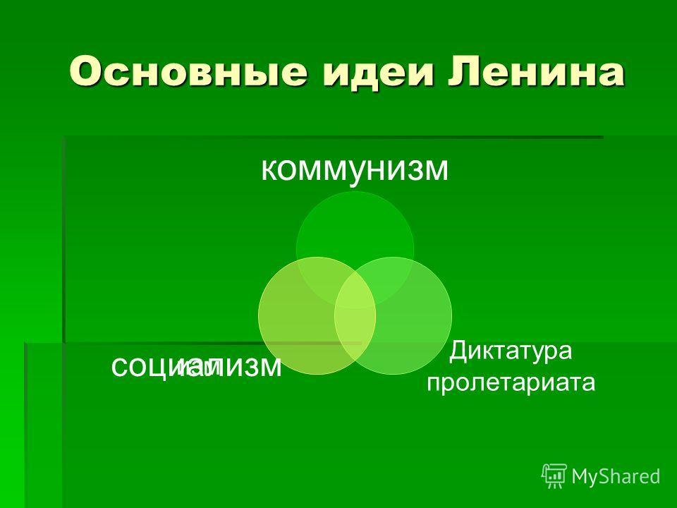 Основные идеи Ленина Основные идеи Ленина коммунизм Диктатура пролетариата изм социализм