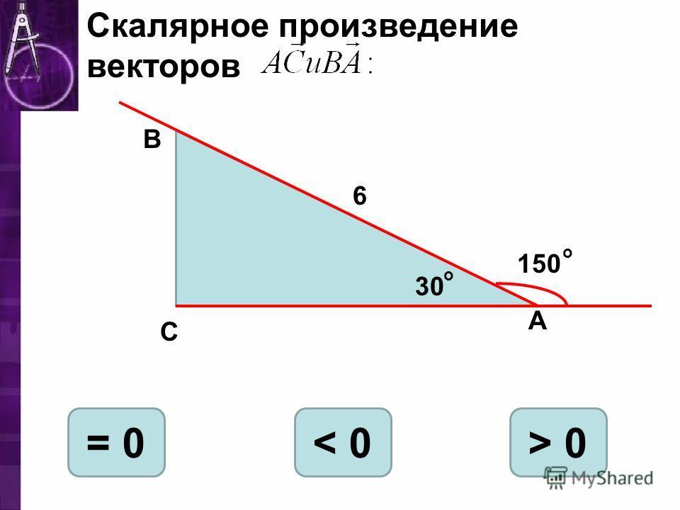 В С А 30 6 о 150 о Скалярное произведение векторов = 0< 0> 0